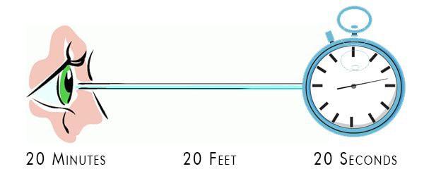 Digital Eye Strain- 20 20 20 rule